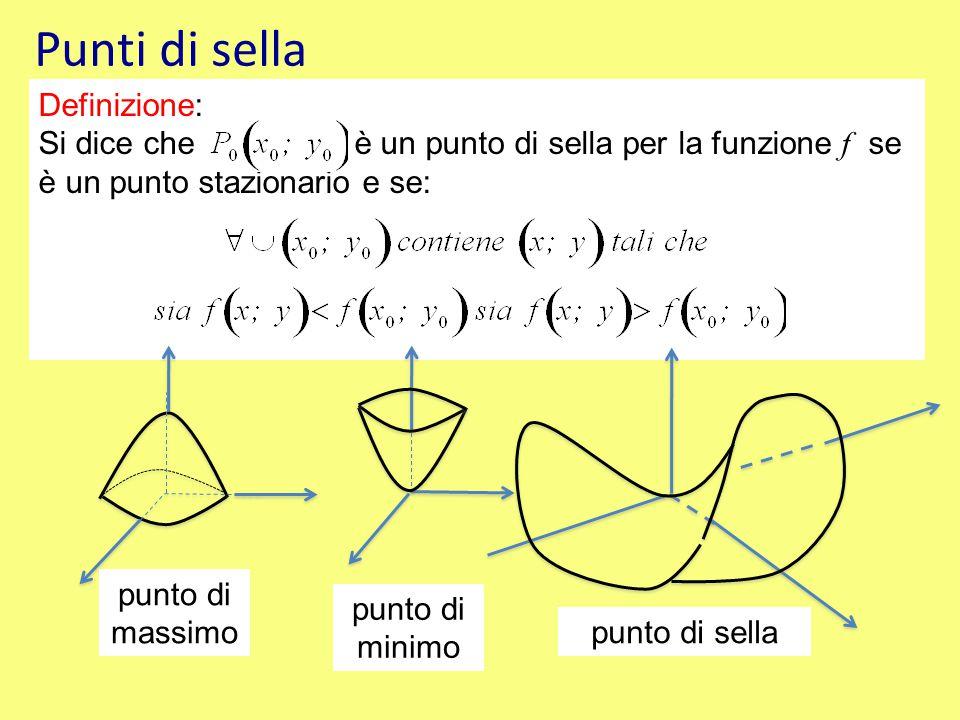 Definizione: Si dice che è un punto di sella per la funzione f se è un punto stazionario e se: Punti di sella punto di massimo punto di minimo punto di sella