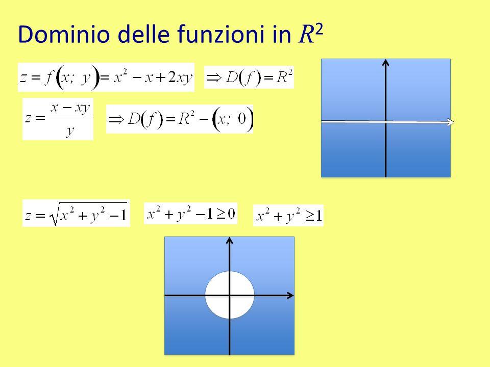 Dominio delle funzioni in R 2