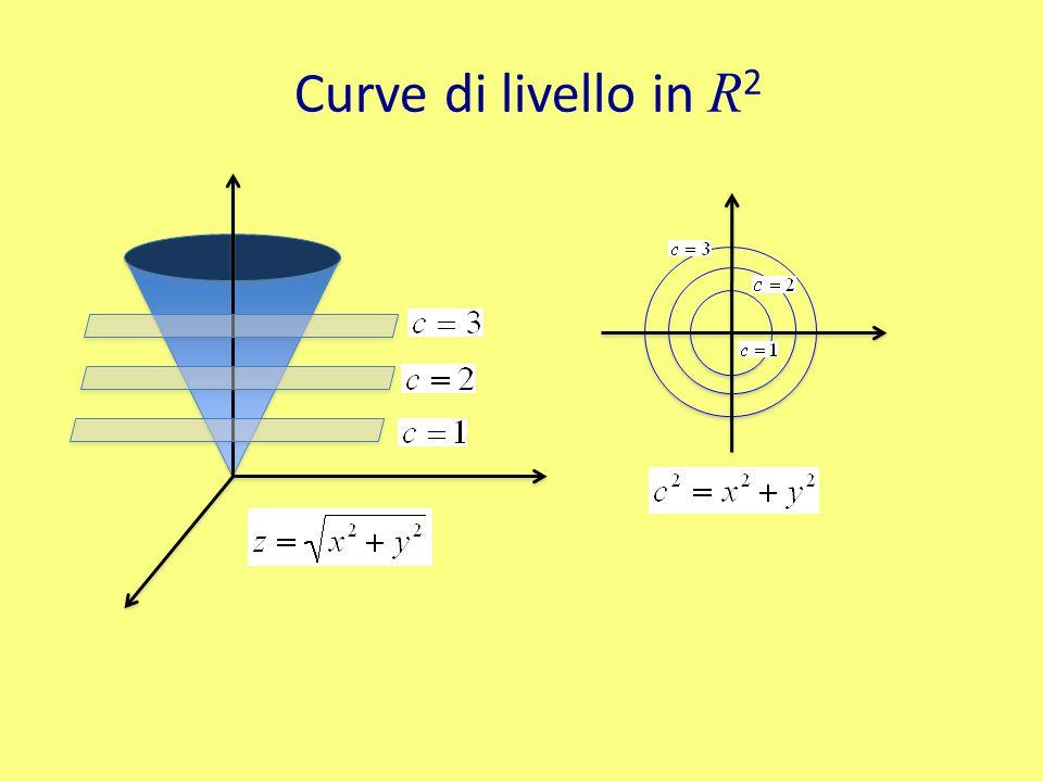 Curve di livello in R 2
