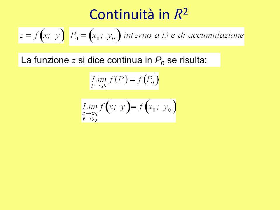 Calcolo differenziale in R 2 Diventa una funzione ad una sola variabile x chiamata restrizione di z su y = y 0 Diventa una funzione ad una sola variabile y chiamata restrizione di z su x = x 0 Derivata prima parziale rispetto a x della funzione nel punto Nota bene: una funzione può essere parzialmente derivabile in un punto, pur non essendo continua in quel punto