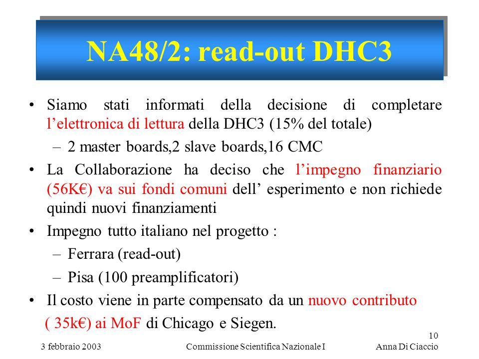 3 febbraio 2003Commissione Scientifica Nazionale I 10 Anna Di Ciaccio NA48/2: read-out DHC3 Siamo stati informati della decisione di completare l'elettronica di lettura della DHC3 (15% del totale) –2 master boards,2 slave boards,16 CMC La Collaborazione ha deciso che l'impegno finanziario (56K€) va sui fondi comuni dell' esperimento e non richiede quindi nuovi finanziamenti Impegno tutto italiano nel progetto : –Ferrara (read-out) –Pisa (100 preamplificatori) Il costo viene in parte compensato da un nuovo contributo ( 35k€) ai MoF di Chicago e Siegen.