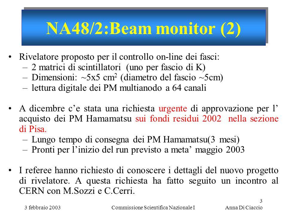 3 febbraio 2003Commissione Scientifica Nazionale I 3 Anna Di Ciaccio NA48/2:Beam monitor (2) Rivelatore proposto per il controllo on-line dei fasci: –2 matrici di scintillatori (uno per fascio di K) –Dimensioni: ~5x5 cm 2 (diametro del fascio ~5cm) –lettura digitale dei PM multianodo a 64 canali A dicembre c'e stata una richiesta urgente di approvazione per l' acquisto dei PM Hamamatsu sui fondi residui 2002 nella sezione di Pisa.