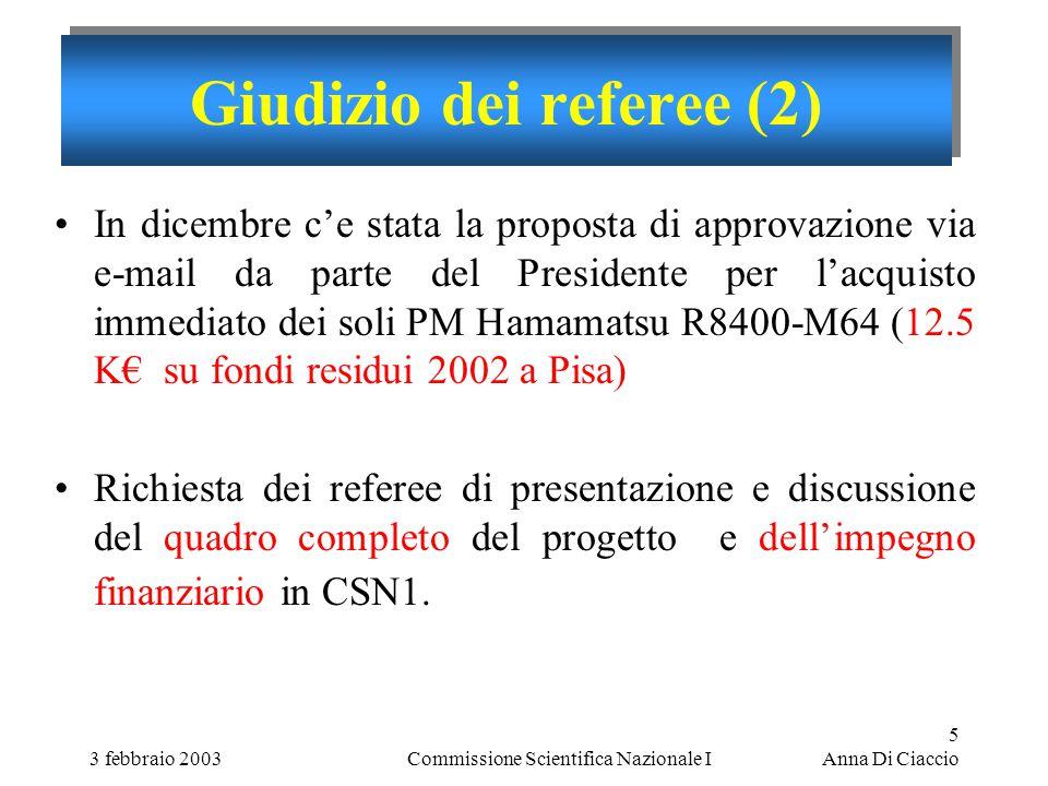 3 febbraio 2003Commissione Scientifica Nazionale I 5 Anna Di Ciaccio Giudizio dei referee (2) In dicembre c'e stata la proposta di approvazione via e-mail da parte del Presidente per l'acquisto immediato dei soli PM Hamamatsu R8400-M64 (12.5 K€ su fondi residui 2002 a Pisa) Richiesta dei referee di presentazione e discussione del quadro completo del progetto e dell'impegno finanziario in CSN1.