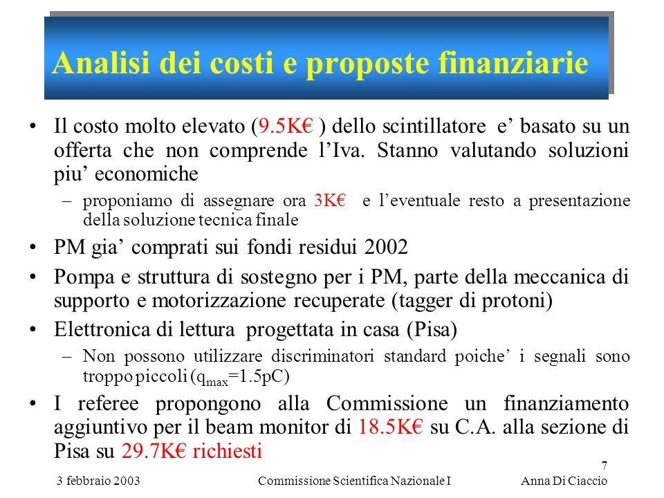3 febbraio 2003Commissione Scientifica Nazionale I 7 Anna Di Ciaccio Analisi dei costi e proposte finanziarie Il costo molto elevato (9.5K€ ) dello scintillatore e' basato su un offerta che non comprende l'Iva.