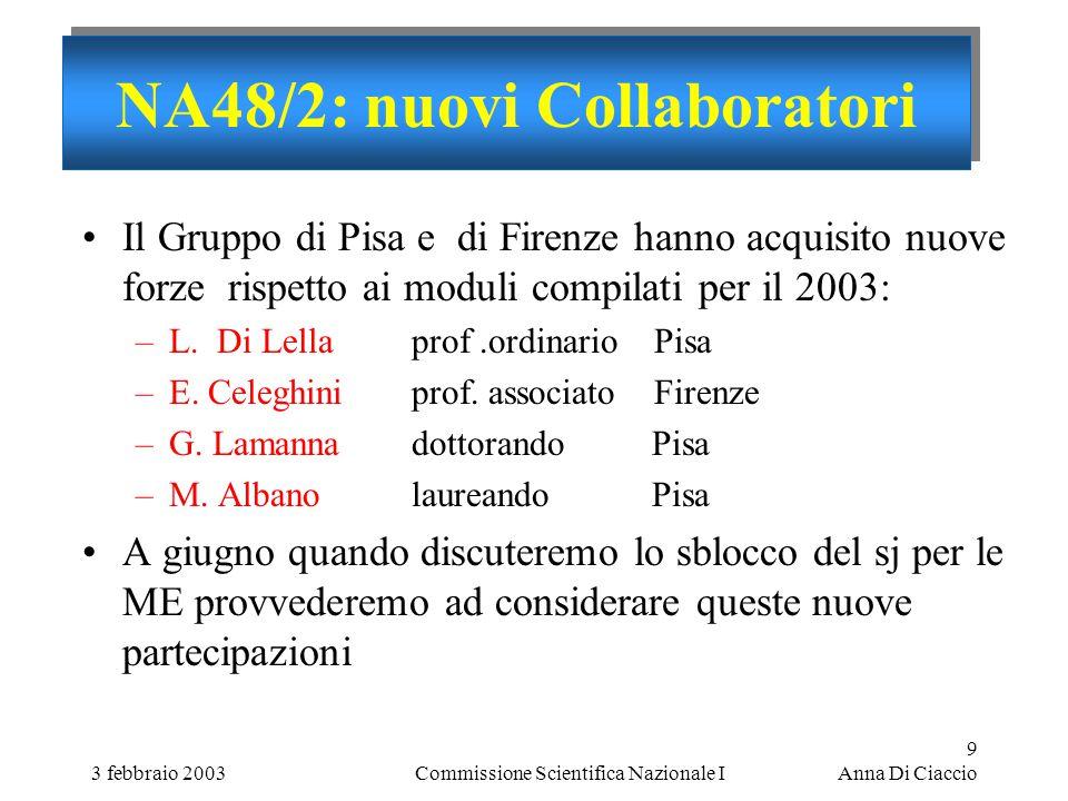 3 febbraio 2003Commissione Scientifica Nazionale I 9 Anna Di Ciaccio NA48/2: nuovi Collaboratori Il Gruppo di Pisa e di Firenze hanno acquisito nuove forze rispetto ai moduli compilati per il 2003: –L.