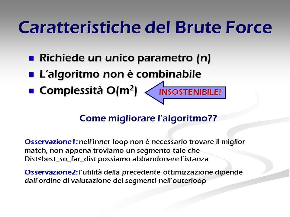 Caratteristiche del Brute Force Richiede un unico parametro (n) Richiede un unico parametro (n) L'algoritmo non è combinabile L'algoritmo non è combin