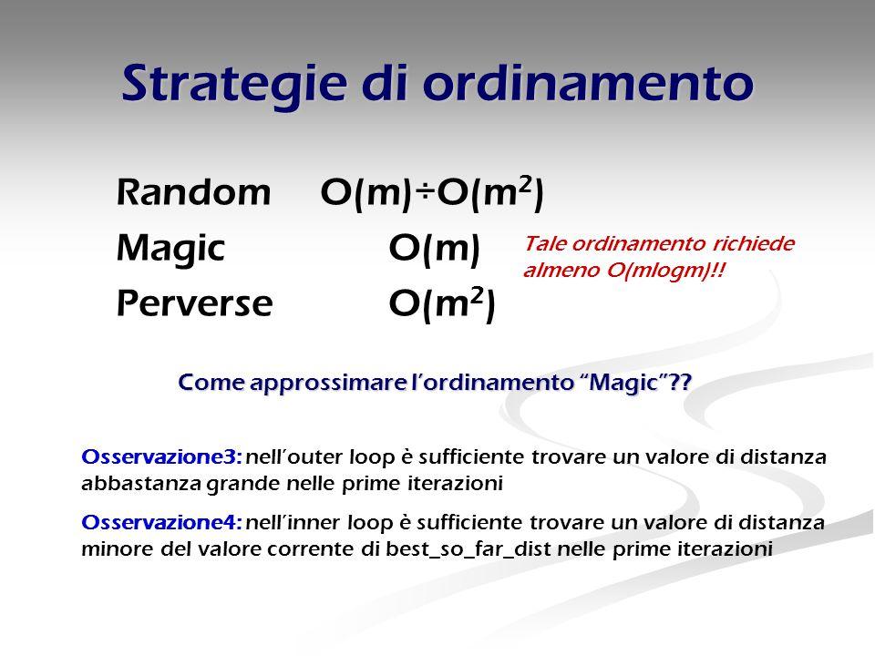 Strategie di ordinamento Random O(m)÷O(m 2 ) Magic O(m) Perverse O(m 2 ) Osservazione3: nell'outer loop è sufficiente trovare un valore di distanza abbastanza grande nelle prime iterazioni Osservazione4: nell'inner loop è sufficiente trovare un valore di distanza minore del valore corrente di best_so_far_dist nelle prime iterazioni Tale ordinamento richiede almeno O(mlogm)!.