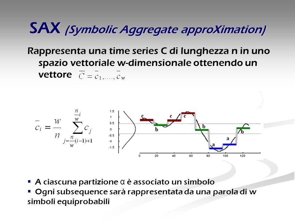 SAX (Symbolic Aggregate approXimation) Rappresenta una time series C di lunghezza n in uno spazio vettoriale w-dimensionale ottenendo un vettore  A ciascuna partizione α è associato un simbolo  Ogni subsequence sarà rappresentata da una parola di w simboli equiprobabili