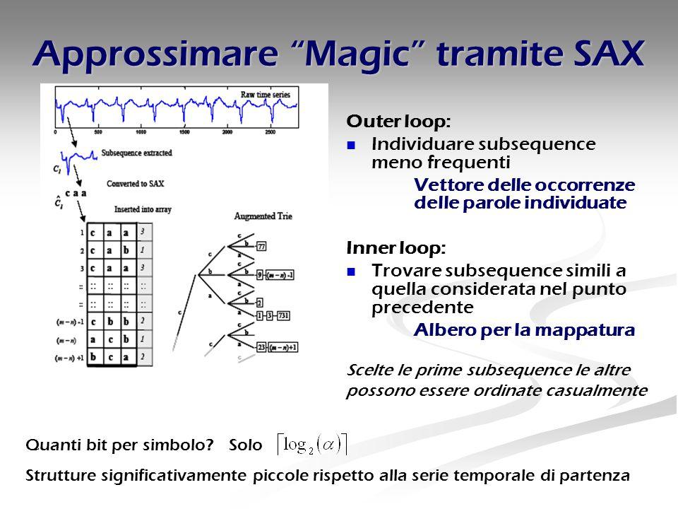 "Approssimare ""Magic"" tramite SAX Outer loop: Individuare subsequence meno frequenti Vettore delle occorrenze delle parole individuate Inner loop: Trov"