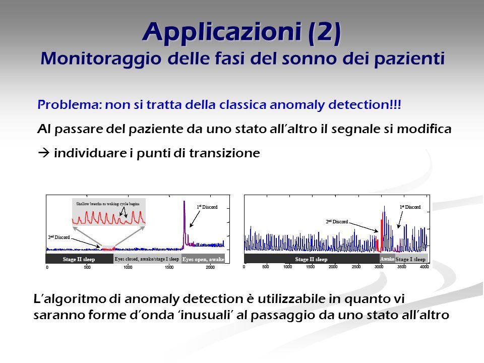 Applicazioni (2) Monitoraggio delle fasi del sonno dei pazienti Problema: non si tratta della classica anomaly detection!!! Al passare del paziente da