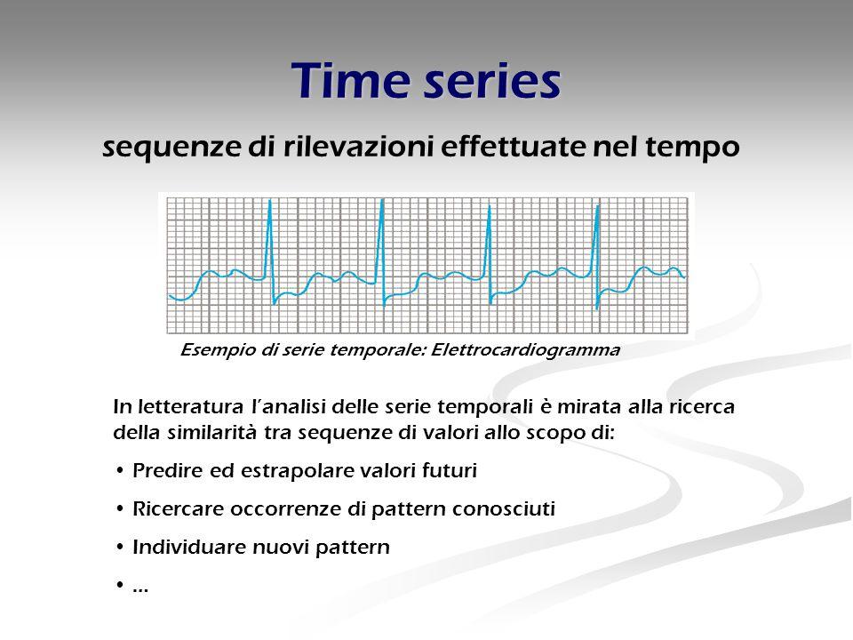 Time series sequenze di rilevazioni effettuate nel tempo Esempio di serie temporale: Elettrocardiogramma In letteratura l'analisi delle serie temporali è mirata alla ricerca della similarità tra sequenze di valori allo scopo di: Predire ed estrapolare valori futuri Ricercare occorrenze di pattern conosciuti Individuare nuovi pattern …