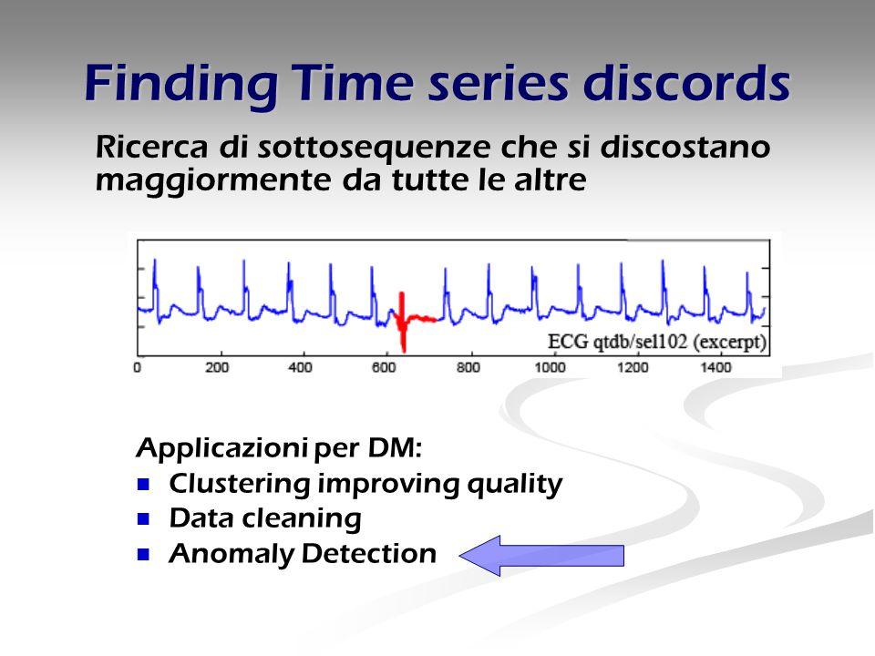 Finding Time series discords Applicazioni per DM: Clustering improving quality Data cleaning Anomaly Detection Ricerca di sottosequenze che si discostano maggiormente da tutte le altre