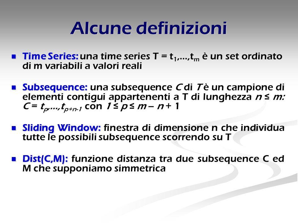 Alcune definizioni Time Series: Time Series: una time series T = t 1,…,t m è un set ordinato di m variabili a valori reali Subsequence: Subsequence: una subsequence C di T è un campione di elementi contigui appartenenti a T di lunghezza n ≤ m: C = t p,…,t p+n-1 con 1 ≤ p ≤ m – n + 1 Sliding Window: Sliding Window: finestra di dimensione n che individua tutte le possibili subsequence scorrendo su T Dist(C,M): Dist(C,M): funzione distanza tra due subsequence C ed M che supponiamo simmetrica