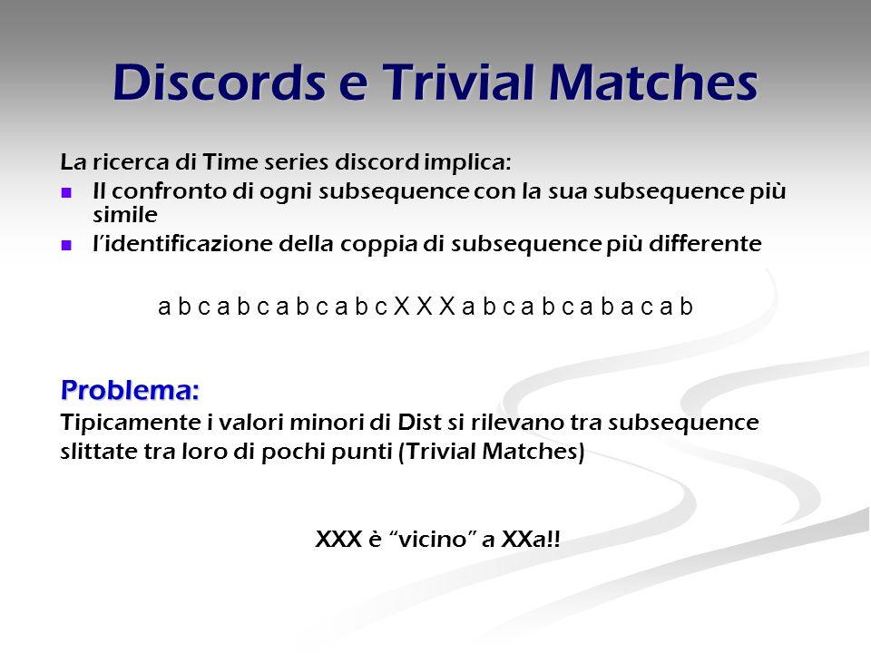 Discords e Trivial Matches La ricerca di Time series discord implica: Il confronto di ogni subsequence con la sua subsequence più simile l'identificazione della coppia di subsequence più differente Problema: Tipicamente i valori minori di Dist si rilevano tra subsequence slittate tra loro di pochi punti (Trivial Matches) a b c a b c a b c a b c X X X a b c a b c a b a c a b XXX è vicino a XXa!!