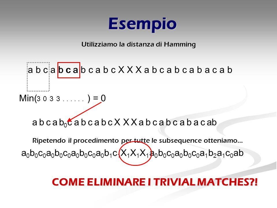 Esempio Utilizziamo la distanza di Hamming a b c a b c a b c a b c X X X a b c a b c a b a c a b b c a 3033... Min( ) = 0 a 0 b 0 c 0 a 0 b 0 c 0 a 0