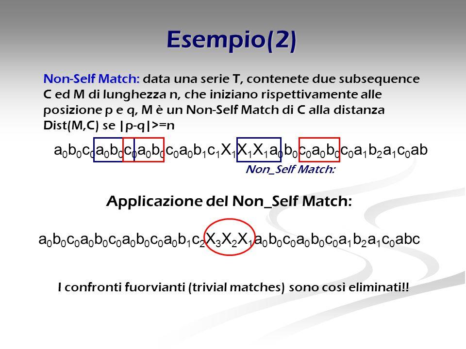 Esempio(2) a 0 b 0 c 0 a 0 b 0 c 0 a 0 b 0 c 0 a 0 b 1 c 1 X 1 X 1 X 1 a 0 b 0 c 0 a 0 b 0 c 0 a 1 b 2 a 1 c 0 ab I confronti fuorvianti (trivial matches) sono così eliminati!.
