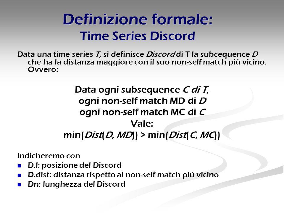Definizione formale: Time Series Discord Data una time series T, si definisce Discord di T la subcequence D che ha la distanza maggiore con il suo non-self match più vicino.