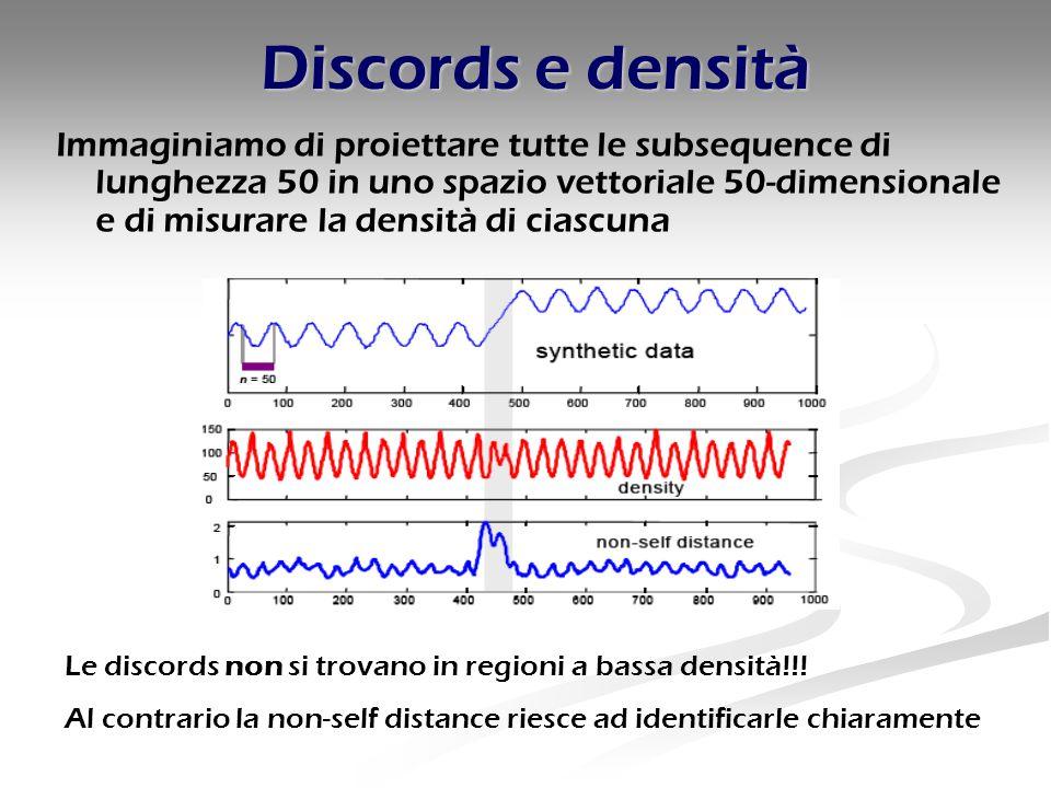 Discords e densità Discords e densità Immaginiamo di proiettare tutte le subsequence di lunghezza 50 in uno spazio vettoriale 50-dimensionale e di misurare la densità di ciascuna Le discords non si trovano in regioni a bassa densità!!.