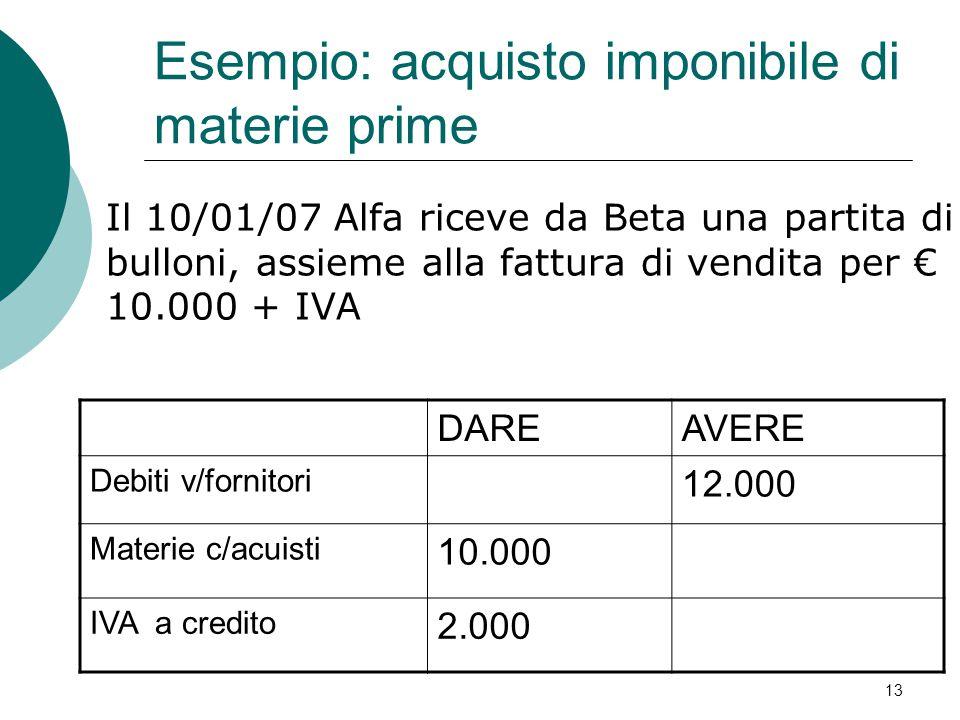 Il 10/01/07 Alfa riceve da Beta una partita di bulloni, assieme alla fattura di vendita per € 10.000 + IVA DAREAVERE Debiti v/fornitori 12.000 Materie