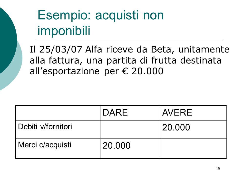 Il 25/03/07 Alfa riceve da Beta, unitamente alla fattura, una partita di frutta destinata all'esportazione per € 20.000 DAREAVERE Debiti v/fornitori 2