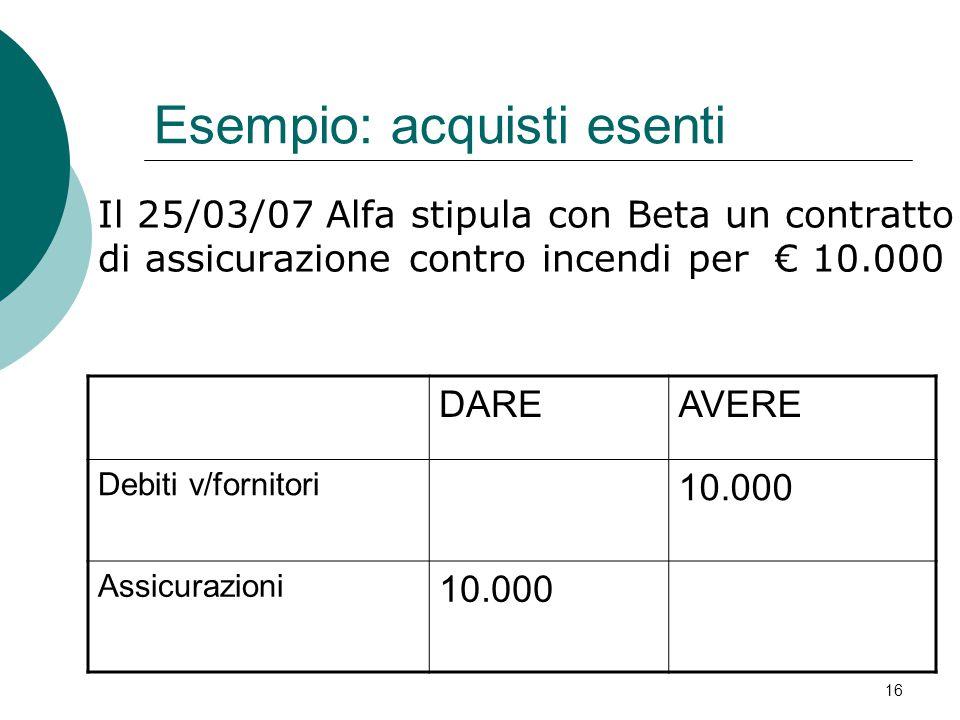 Il 25/03/07 Alfa stipula con Beta un contratto di assicurazione contro incendi per € 10.000 DAREAVERE Debiti v/fornitori 10.000 Assicurazioni 10.000 1