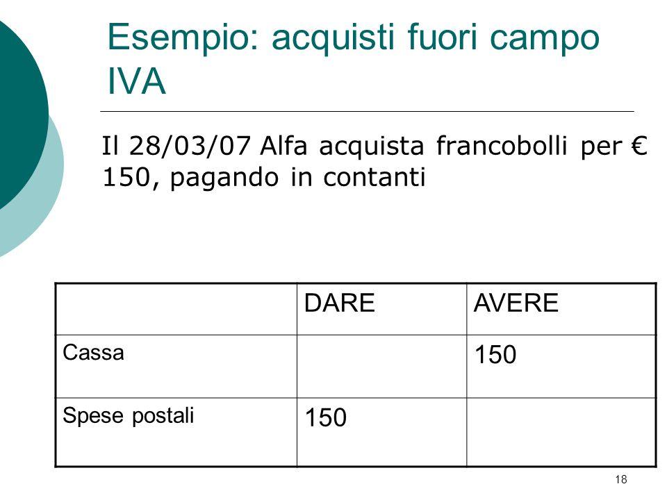 Il 28/03/07 Alfa acquista francobolli per € 150, pagando in contanti DAREAVERE Cassa 150 Spese postali 150 18 Esempio: acquisti fuori campo IVA