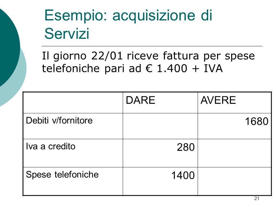 Il giorno 22/01 riceve fattura per spese telefoniche pari ad € 1.400 + IVA DAREAVERE Debiti v/fornitore 1680 Iva a credito 280 Spese telefoniche 1400