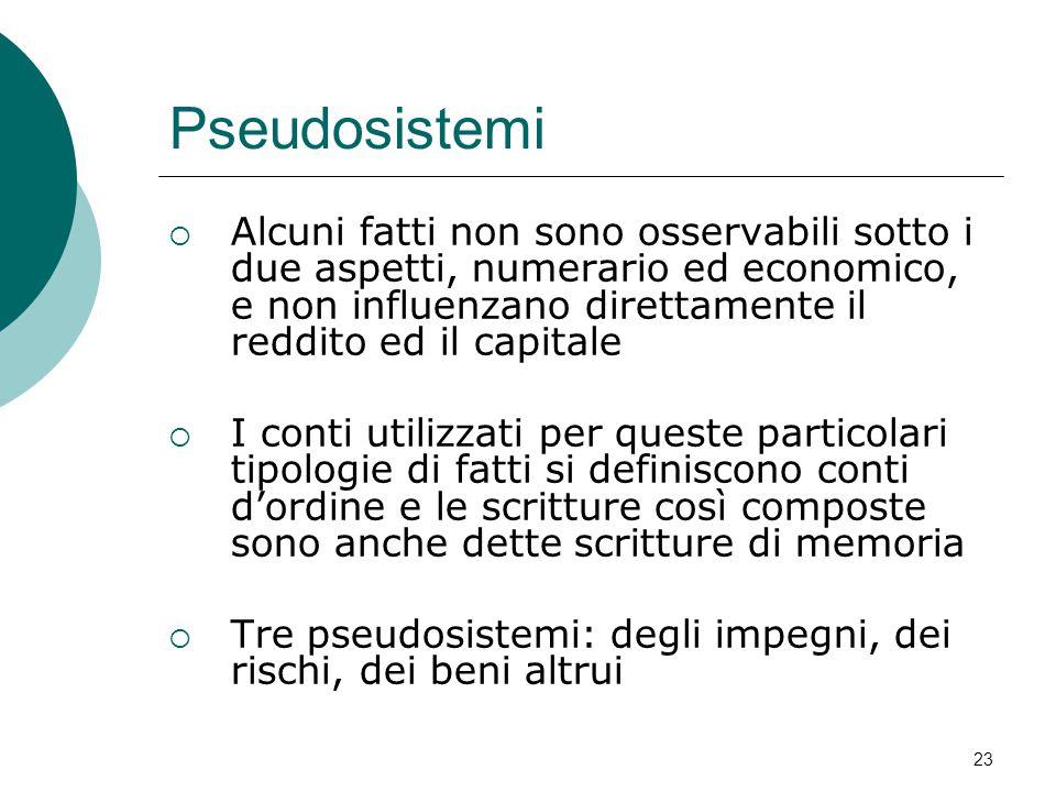 Pseudosistemi  Alcuni fatti non sono osservabili sotto i due aspetti, numerario ed economico, e non influenzano direttamente il reddito ed il capital