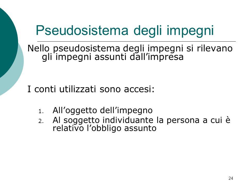 Pseudosistema degli impegni Nello pseudosistema degli impegni si rilevano gli impegni assunti dall'impresa I conti utilizzati sono accesi: 1. All'ogge