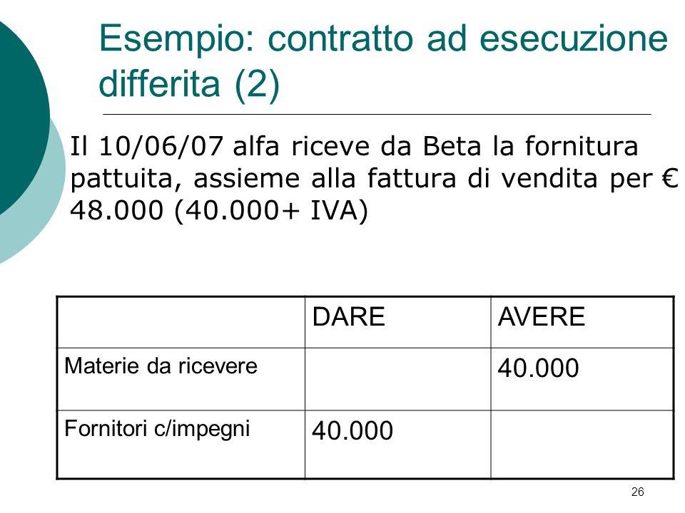 Il 10/06/07 alfa riceve da Beta la fornitura pattuita, assieme alla fattura di vendita per € 48.000 (40.000+ IVA) DAREAVERE Materie da ricevere 40.000