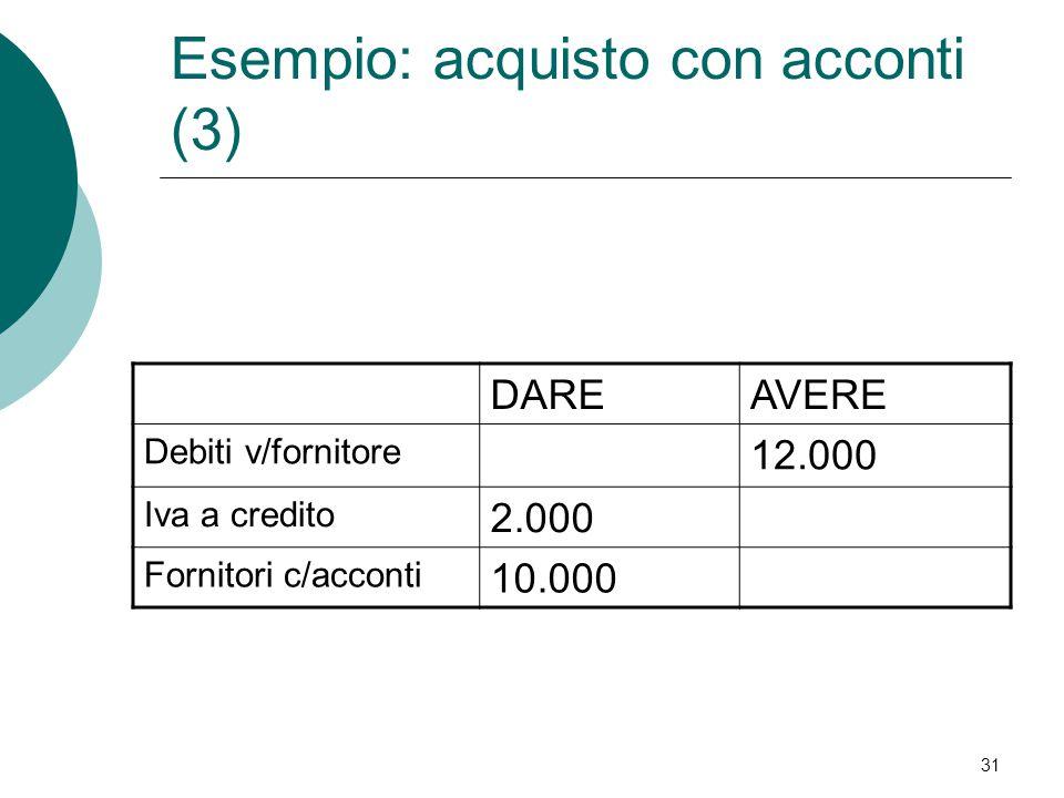 Esempio: acquisto con acconti (3) 31 DAREAVERE Debiti v/fornitore 12.000 Iva a credito 2.000 Fornitori c/acconti 10.000