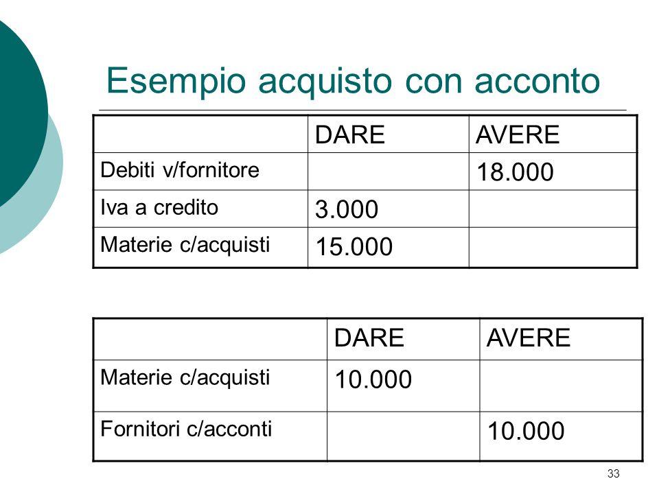 Esempio acquisto con acconto DAREAVERE Materie c/acquisti 10.000 Fornitori c/acconti 10.000 33 DAREAVERE Debiti v/fornitore 18.000 Iva a credito 3.000