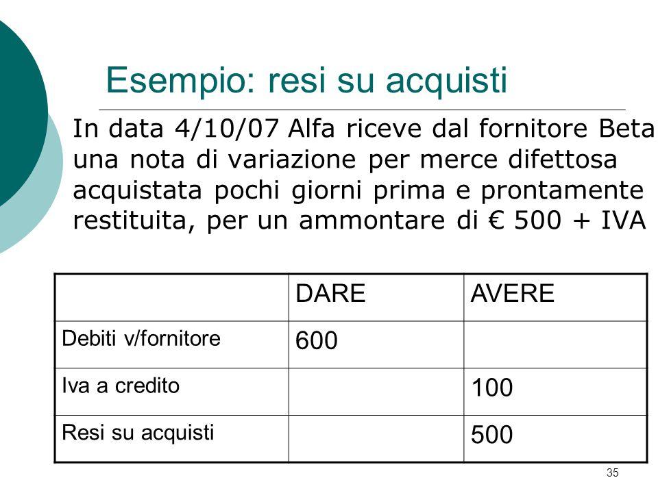 In data 4/10/07 Alfa riceve dal fornitore Beta una nota di variazione per merce difettosa acquistata pochi giorni prima e prontamente restituita, per