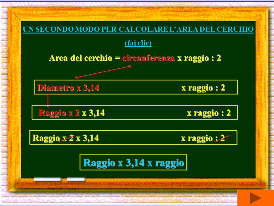Area del poligono = perimetro x apotema : 2 Area del cerchio = circonferenza x raggio : 2
