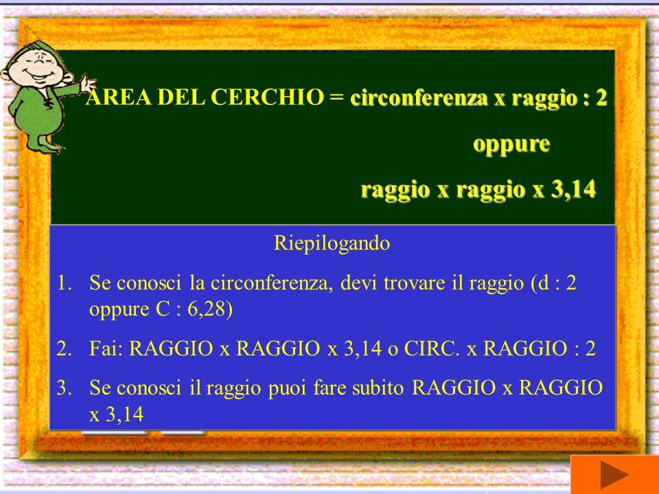 UN SECONDO MODO PER CALCOLARE L'AREA DEL CERCHIO (fai clic) Diametro x 3,14 x raggio : 2 Raggio x 2 x 3,14 x raggio : 2 Raggio x 3,14 x raggio