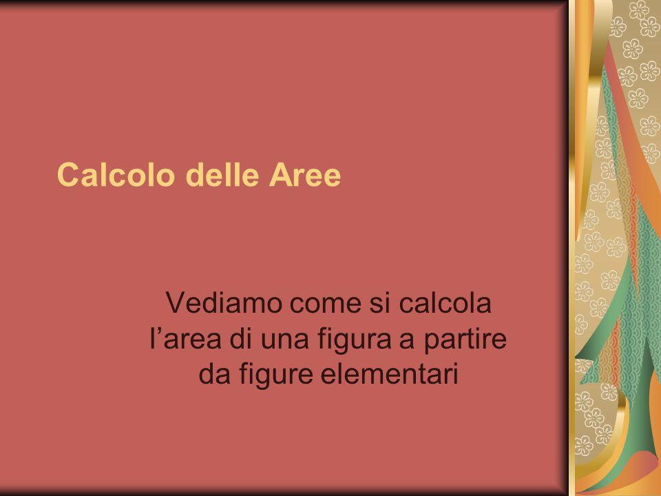 Calcolo delle Aree Vediamo come si calcola l'area di una figura a partire da figure elementari