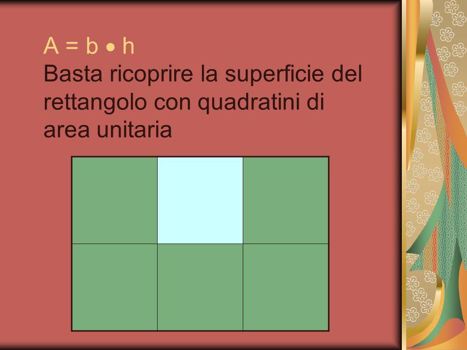 A = b  h Basta ricoprire la superficie del rettangolo con quadratini di area unitaria