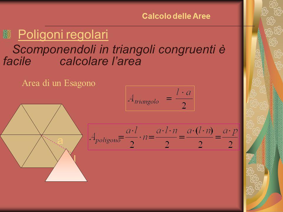 Calcolo delle Aree Poligoni regolari Scomponendoli in triangoli congruenti è facile calcolare l'area Area di un Esagono l a