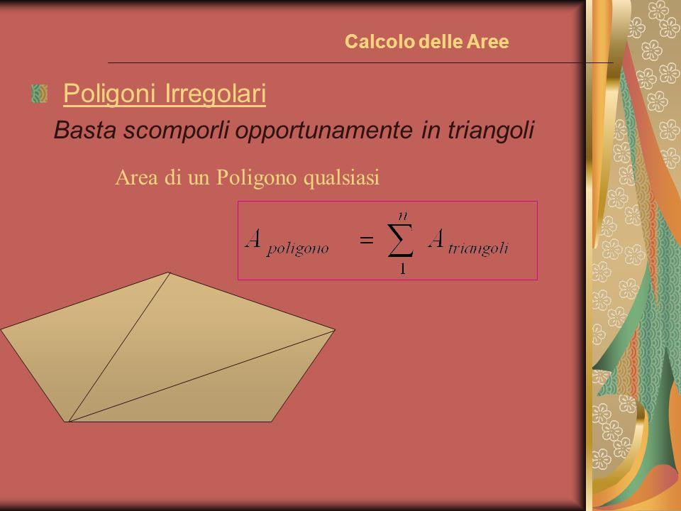 Calcolo delle Aree Poligoni Irregolari Basta scomporli opportunamente in triangoli Area di un Poligono qualsiasi