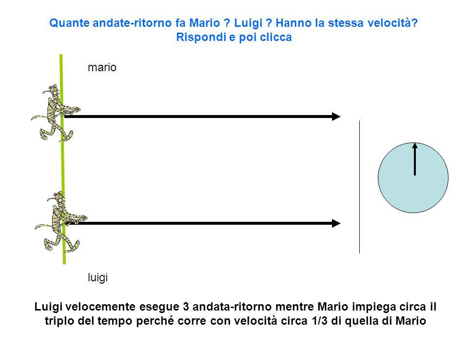 mario luigi Quante andate-ritorno fa Mario .Luigi .