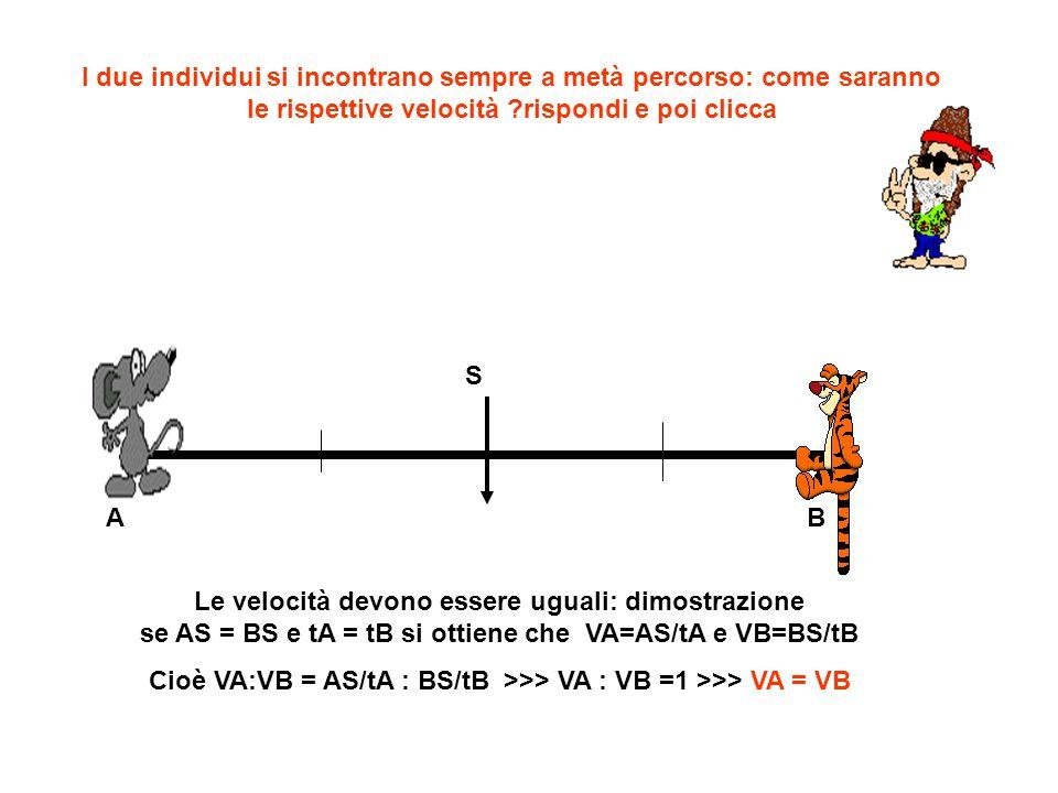 AB I due individui si incontrano sempre a metà percorso: come saranno le rispettive velocità ?rispondi e poi clicca Le velocità devono essere uguali: dimostrazione se AS = BS e tA = tB si ottiene che VA=AS/tA e VB=BS/tB Cioè VA:VB = AS/tA : BS/tB >>> VA : VB =1 >>> VA = VB S