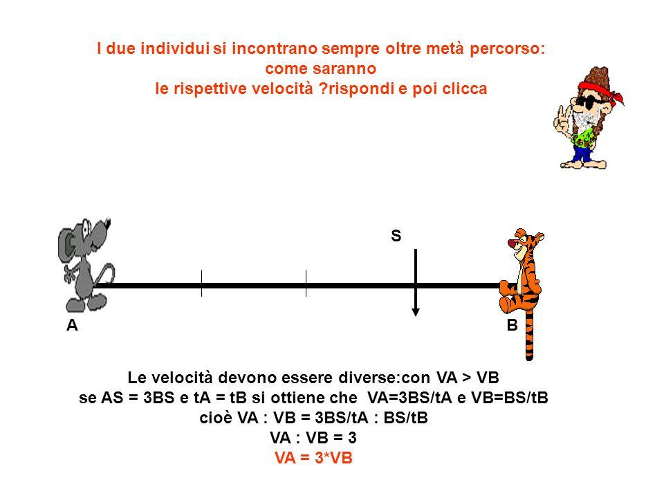 AB I due individui si incontrano sempre incrociandosi: come saranno le rispettive velocità ?rispondi e poi clicca Le velocità devono essere diverse:con VA > VB se AS = 2BS e tA = tB si ottiene che VA=2BS/tA e VB=BS/tB cioè VA : VB = 2BS/tA : BS/tB VA : VB = 2 VA = 3*VB S