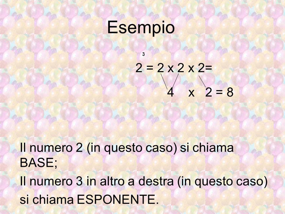 Esempio 3 2 = 2 x 2 x 2= 4 x 2 = 8 Il numero 2 (in questo caso) si chiama BASE; Il numero 3 in altro a destra (in questo caso) si chiama ESPONENTE.