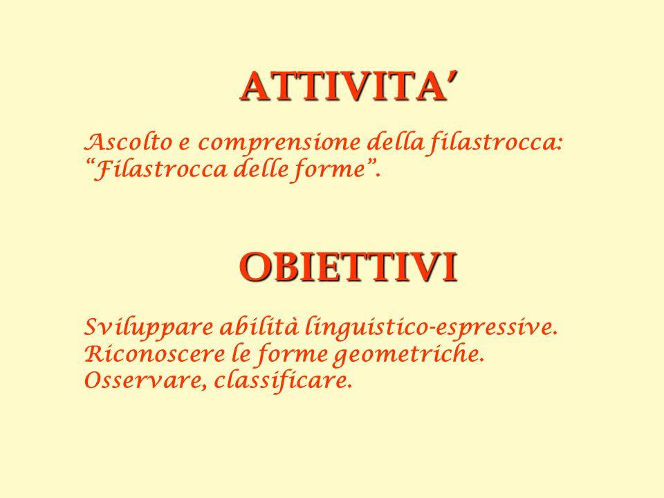 ATTIVITA' Sviluppare abilità linguistico-espressive. Riconoscere le forme geometriche. Osservare, classificare. OBIETTIVI Ascolto e comprensione della