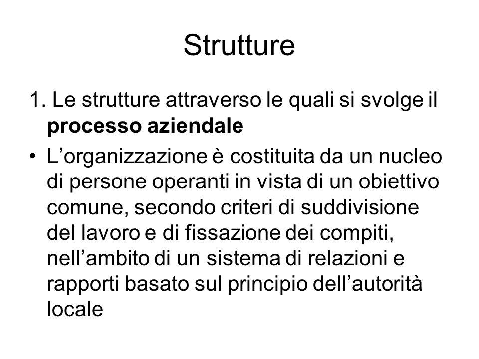 Strutture 1. Le strutture attraverso le quali si svolge il processo aziendale L'organizzazione è costituita da un nucleo di persone operanti in vista