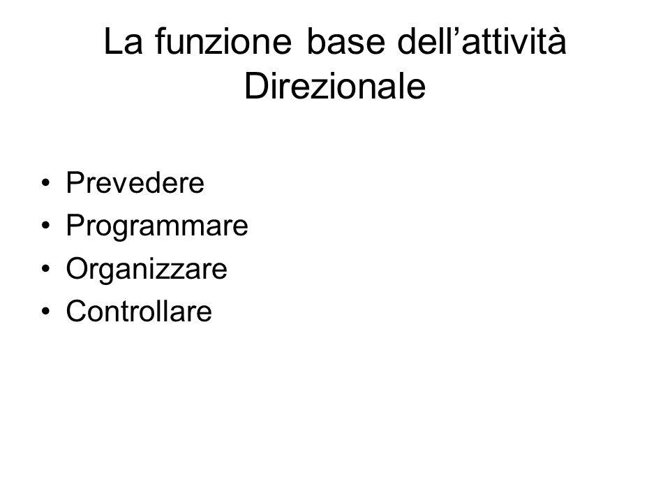 La funzione base dell'attività Direzionale Prevedere Programmare Organizzare Controllare