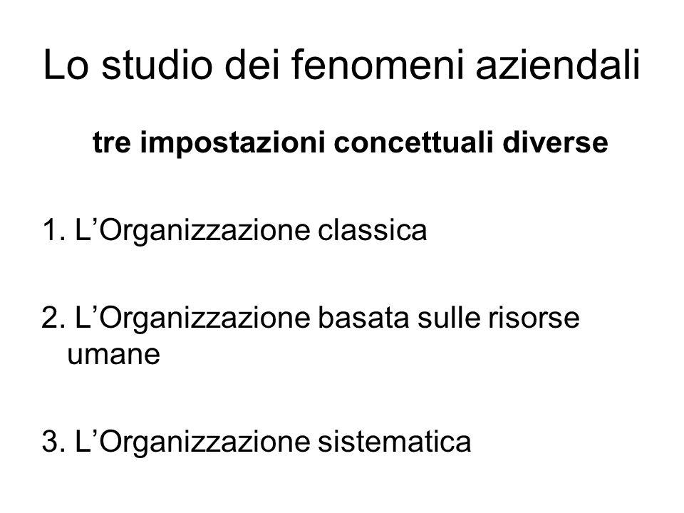 Lo studio dei fenomeni aziendali tre impostazioni concettuali diverse 1. L'Organizzazione classica 2. L'Organizzazione basata sulle risorse umane 3. L