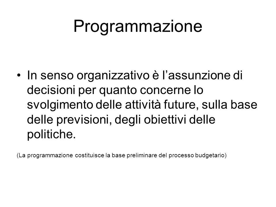 Programmazione In senso organizzativo è l'assunzione di decisioni per quanto concerne lo svolgimento delle attività future, sulla base delle previsioni, degli obiettivi delle politiche.