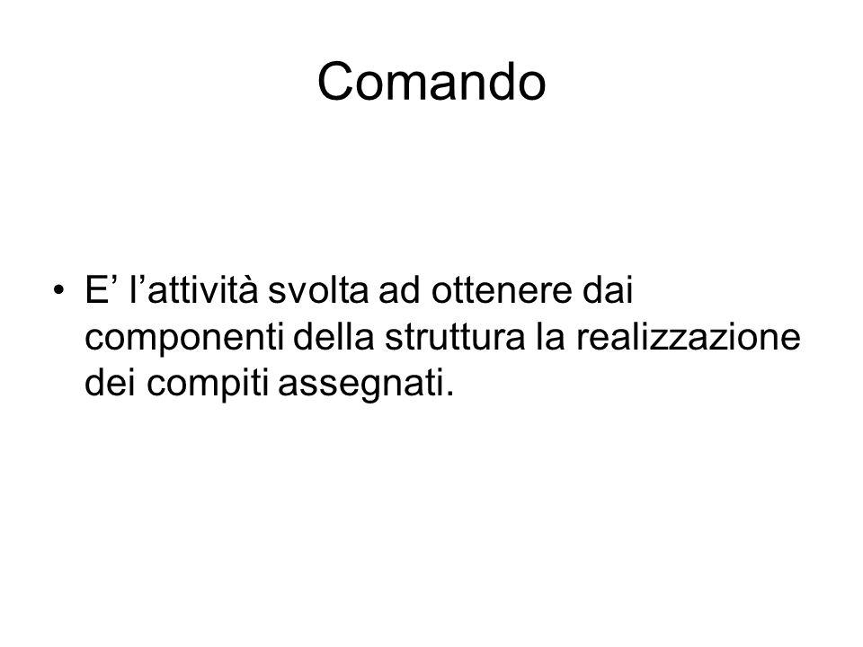 Comando E' l'attività svolta ad ottenere dai componenti della struttura la realizzazione dei compiti assegnati.