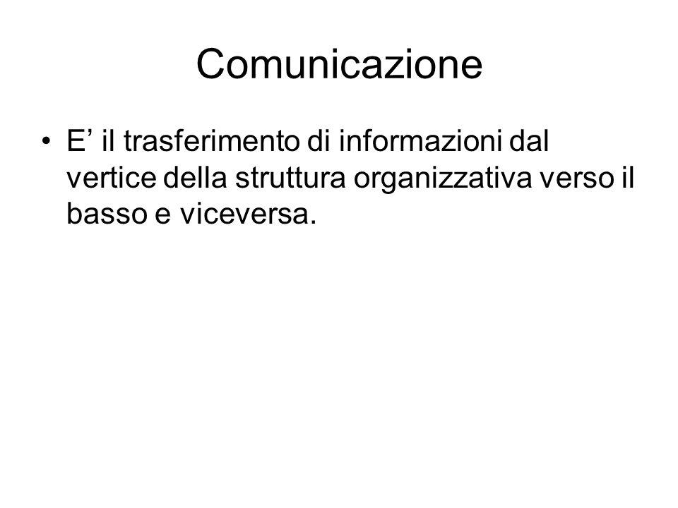 Comunicazione E' il trasferimento di informazioni dal vertice della struttura organizzativa verso il basso e viceversa.